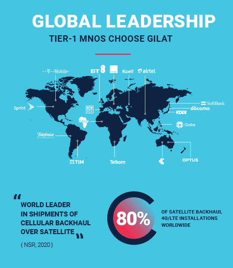 Proven-Global-Leadership