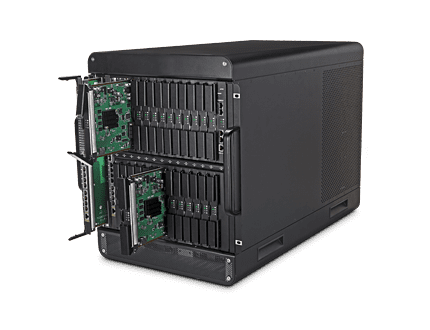 SkyEdge II-c System
